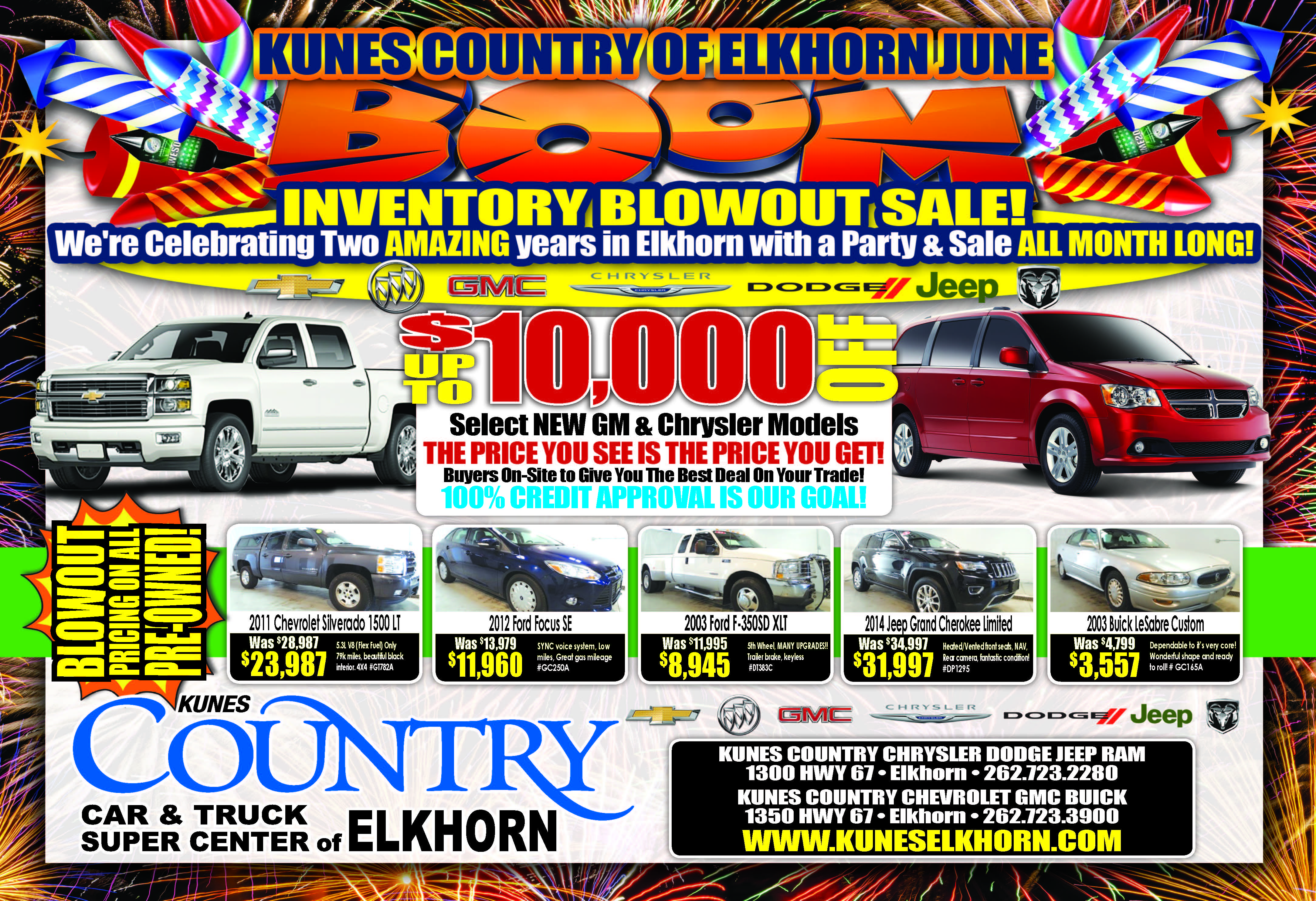 Kunes Country Elkhorn >> Kunes Country Elkhorn (EDDM) – American Business Technologies, Inc.